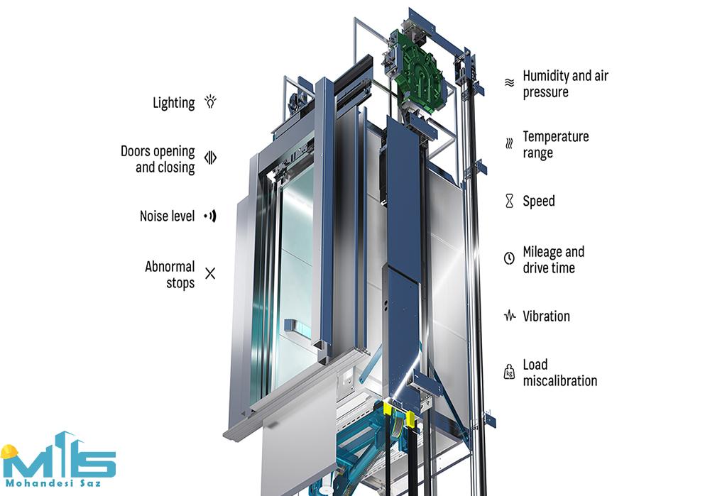 ساخت پکیج آسانسور