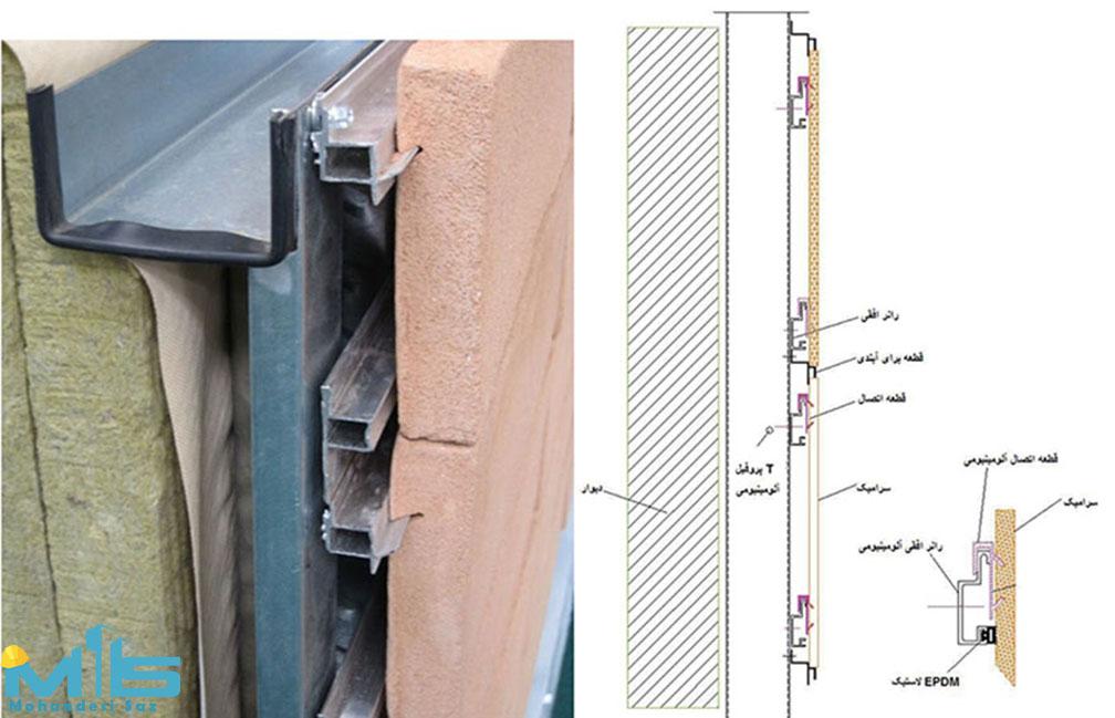 سازه ی نمای خشک