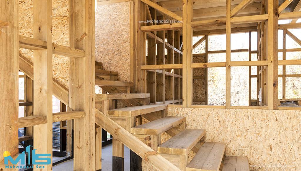 مشارکت ساخت ساختمان مسکونی