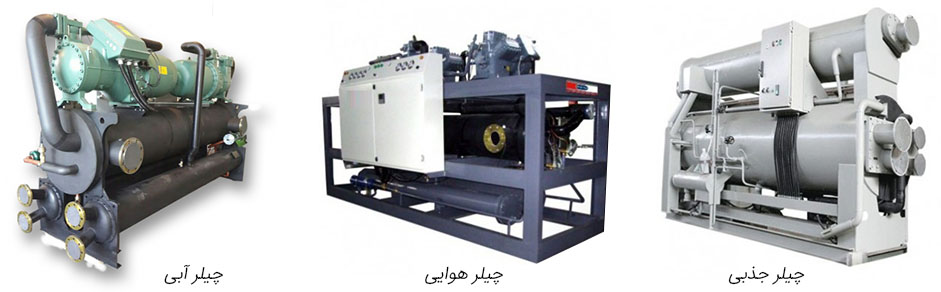 type of Chiller